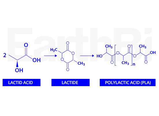 pla chemical formula