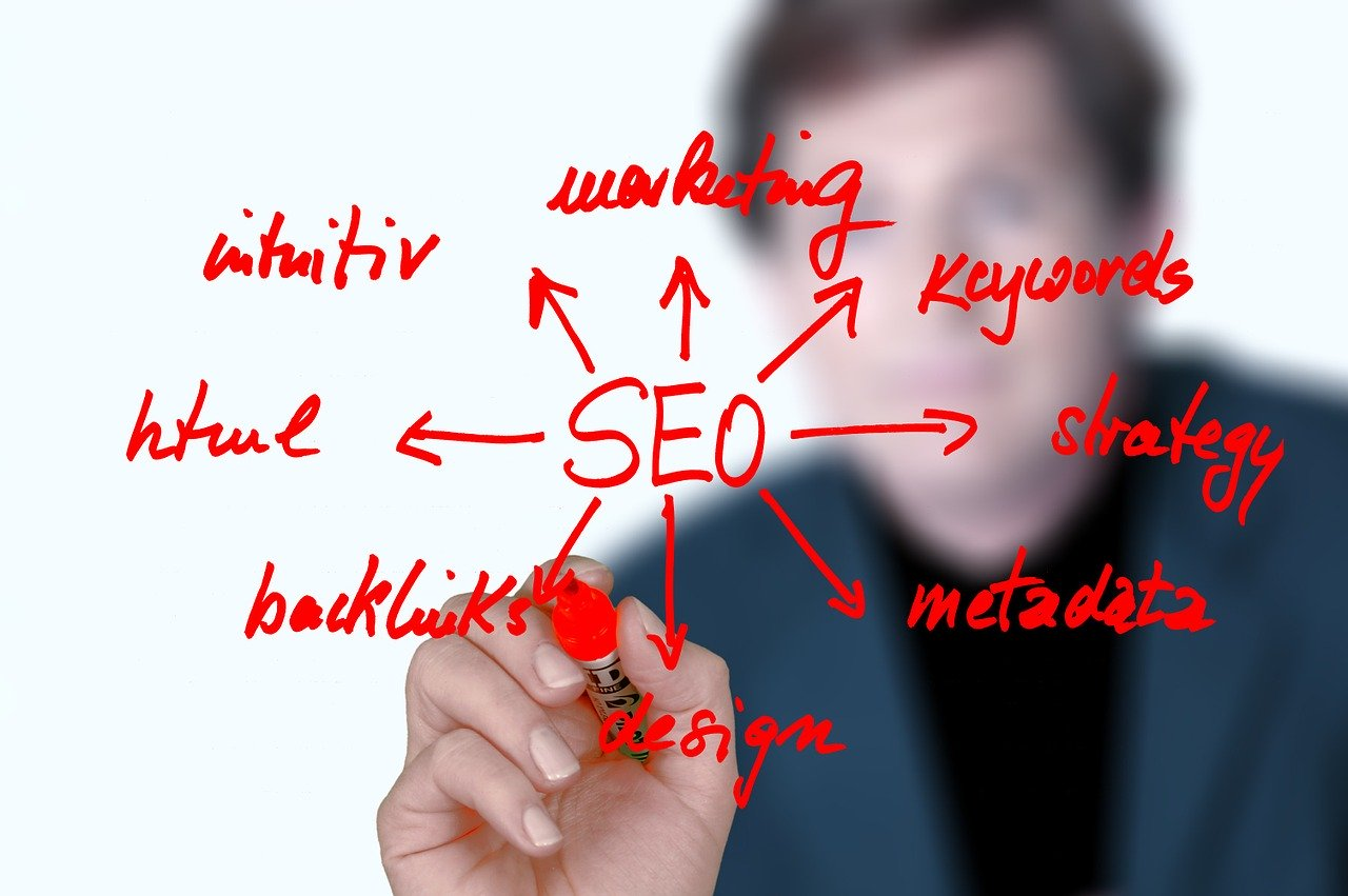 seo strumenti marketing
