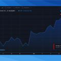 Rilasciata la nuova versione (1.14) della Libreria dei grafici e del Terminale di trading