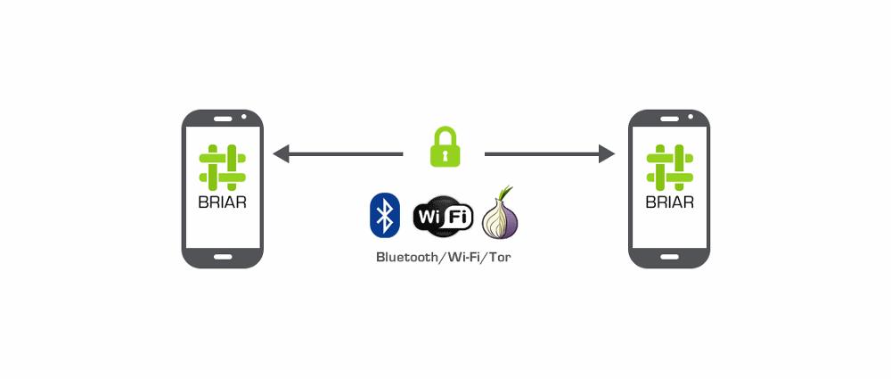 Un nuovo Messenger P2P basato su Tor