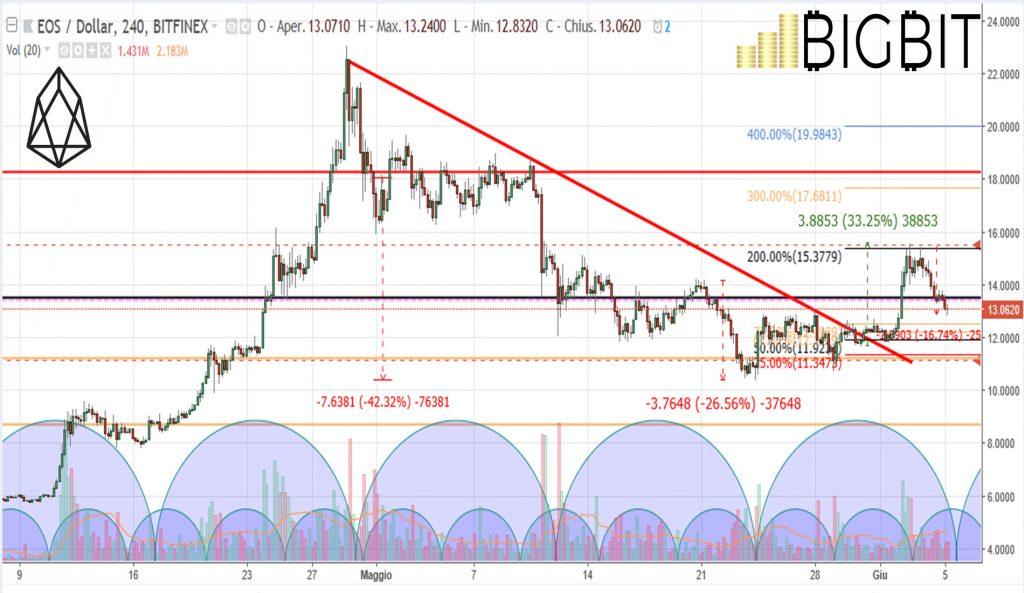 Crypto-trading-news