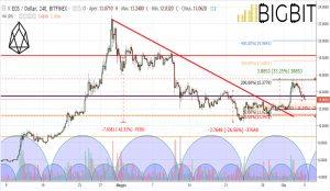 trading news crypto