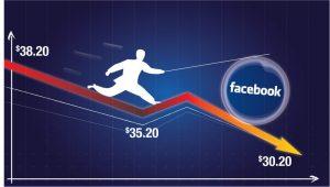 Mercato in rosso, nonostante Facebook