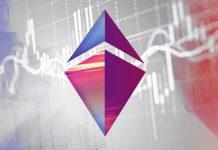 Ethereum current price