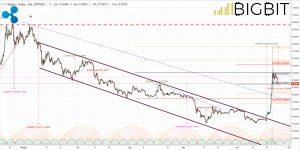 crypto trading ripple