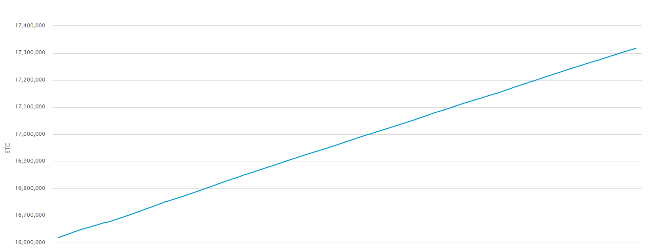 deposito minimo bitcoin poloniex