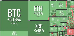 bitcoin tether hype
