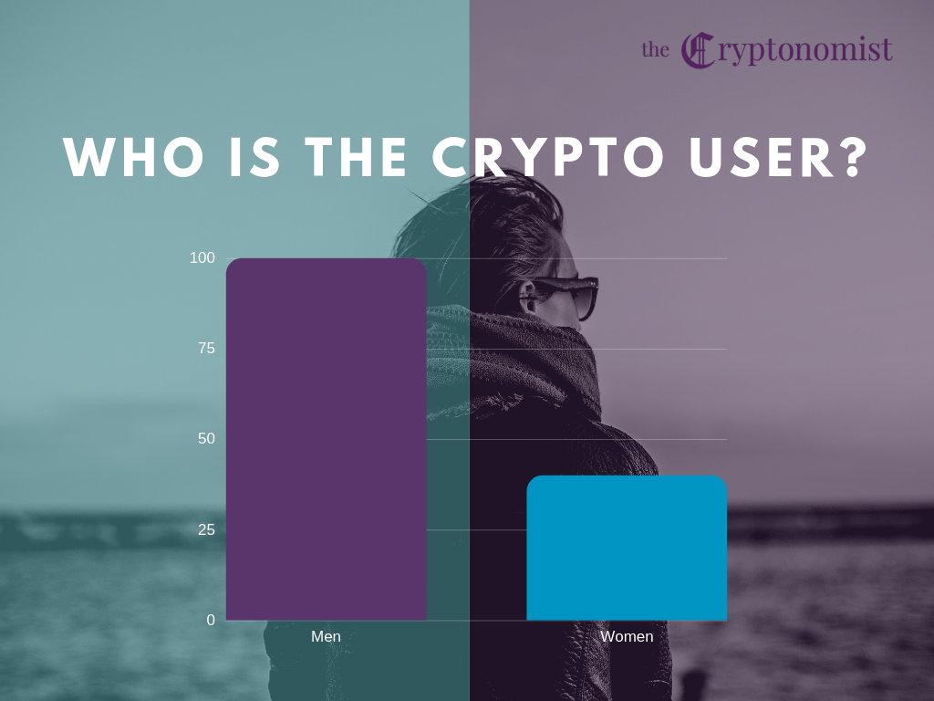 Le donne nelle crypto sono in rapido aumento