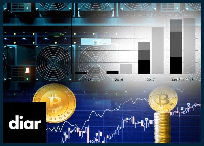Diar, un nuovo istituto di ricerca su Bitcoin