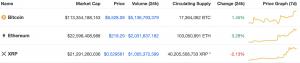 XRP VS ETH market capitalization