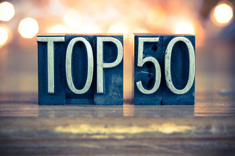 Top 50 aziende quotate Blockchain: settori e use case