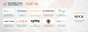 blockchain startups top 10