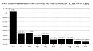 diar new research insistute on bitcoin