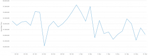 brian kelly bitcoin price collapse