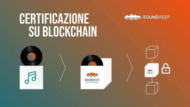 Soundreef, la blockchain di Bitcoin per tutelare il diritto d'autore