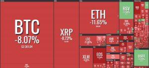 cryptocurrency crash