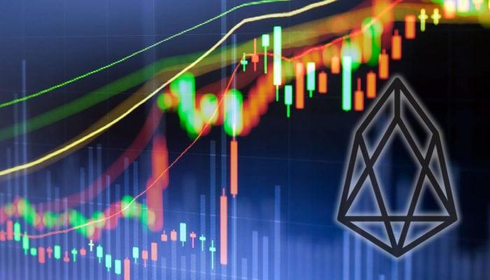 Quotazioni crypto: EOS perde il 90% da aprile