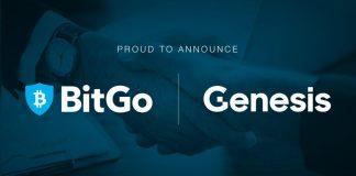 Bitgo Genesis Global Trading