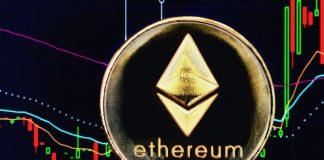 Ethereum drop today