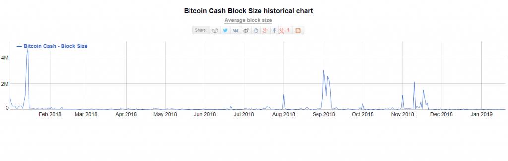 dimensione bitcoin bitcoin india rbi