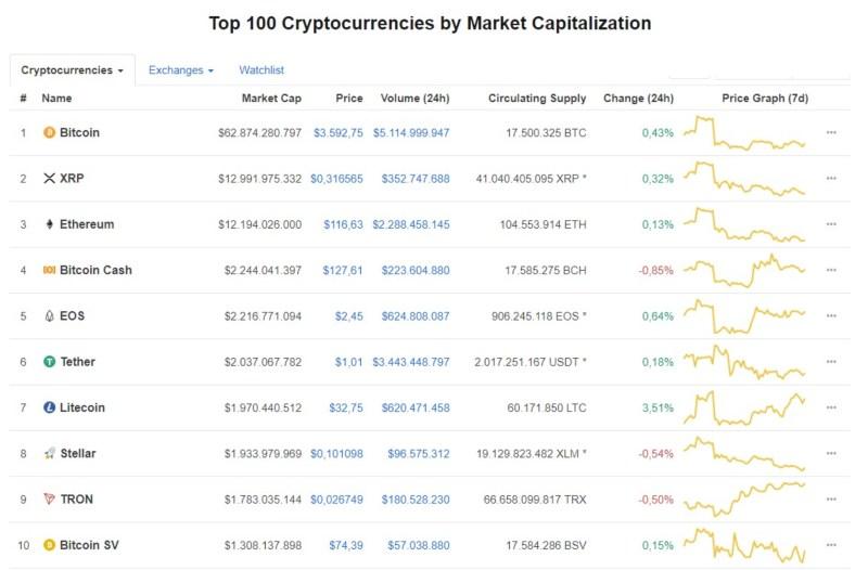 crypto trading volume
