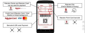 rakuten crypto payments