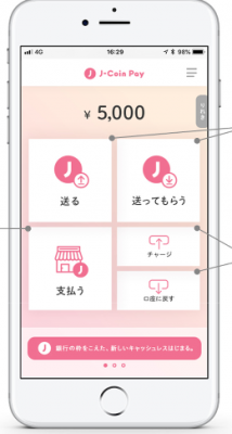 J-Coin Pay sistema di pagamento