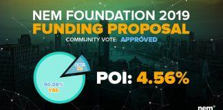 NEM approved financing proposal