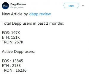 tron platform users dapps