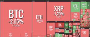 tron trx price news