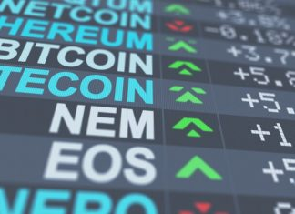 weiss crypto rating
