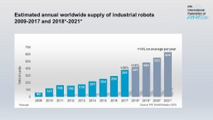 blockchain robotics industry