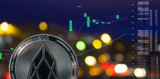 EOS market cap