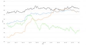 market index fcas crypto