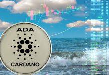 Cardano price news