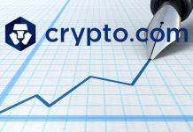 prezzo Crypto.com Chain