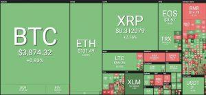 stellar-price-crypto-