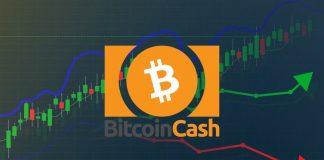 bitcoin cash news today price