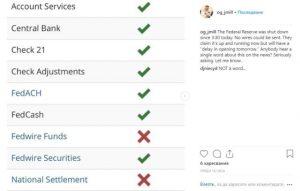 federal reserve offline bitcoin