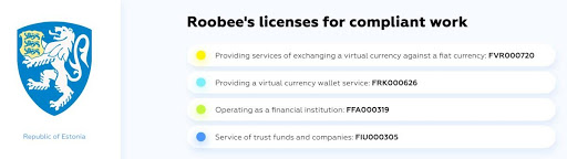 The blockchain investment platform Roobee has announced that it has received a $1 million transaction in bitcoin, approximately 200 BTC, from an anonymous investor.