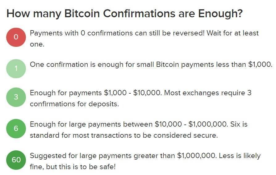 blockchain conferme