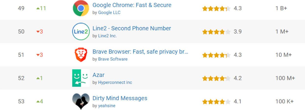 brave browser stats 2
