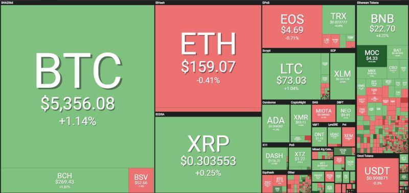 bitfinex-price-bitcoin