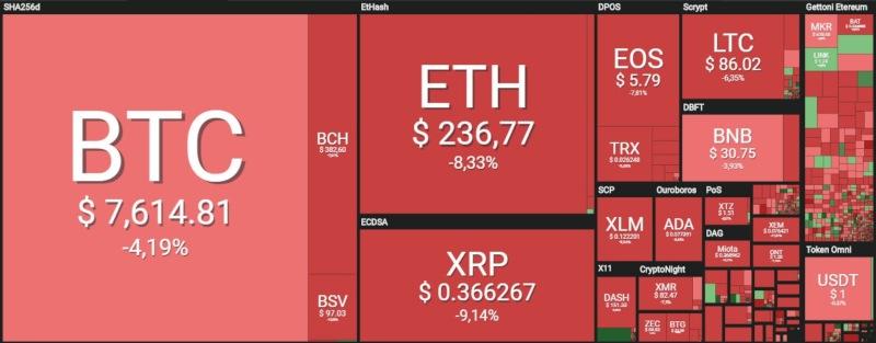 price ripple xrp