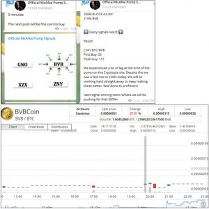 Intelligenza artificiale contro gruppi pump and dump trading criptovalute