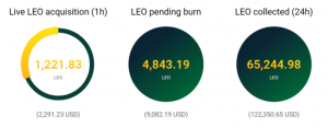 bitfinex leo tokens
