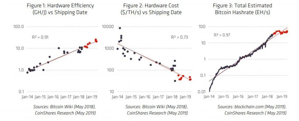 Dominio de la minería de Bitcoin en China