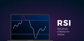 RSI indicator cryptocurrency trading