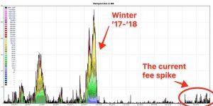 bitcoin transazioni batched coinbase