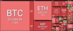 bitcoin volumi crescita